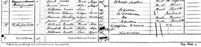 Part of the 1871 England census return for Blean, Kent: The Ewell family